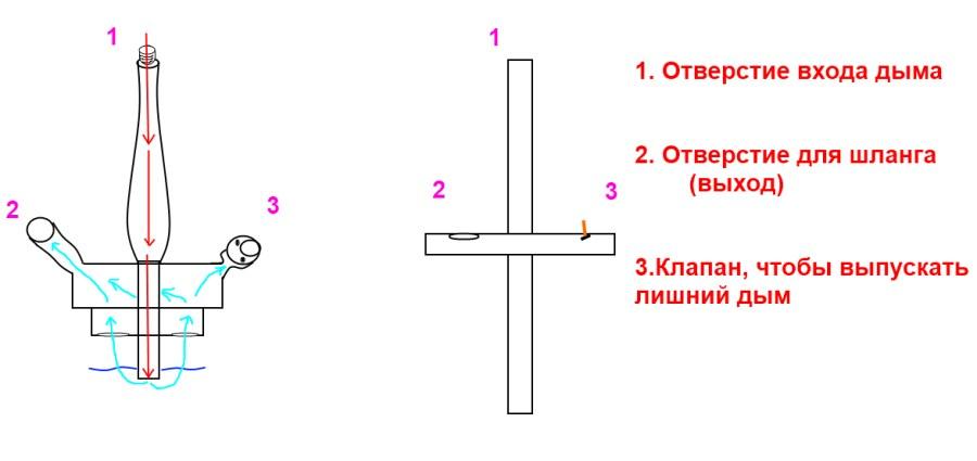 Схема шахты кальяна